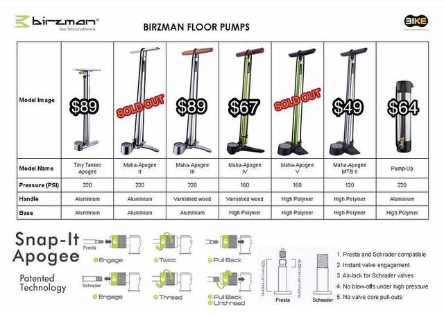 Comparison Charts for Birzman Floor / Hand / Shock / Mini Bicycle Pumps - GSS Promotion Page 1